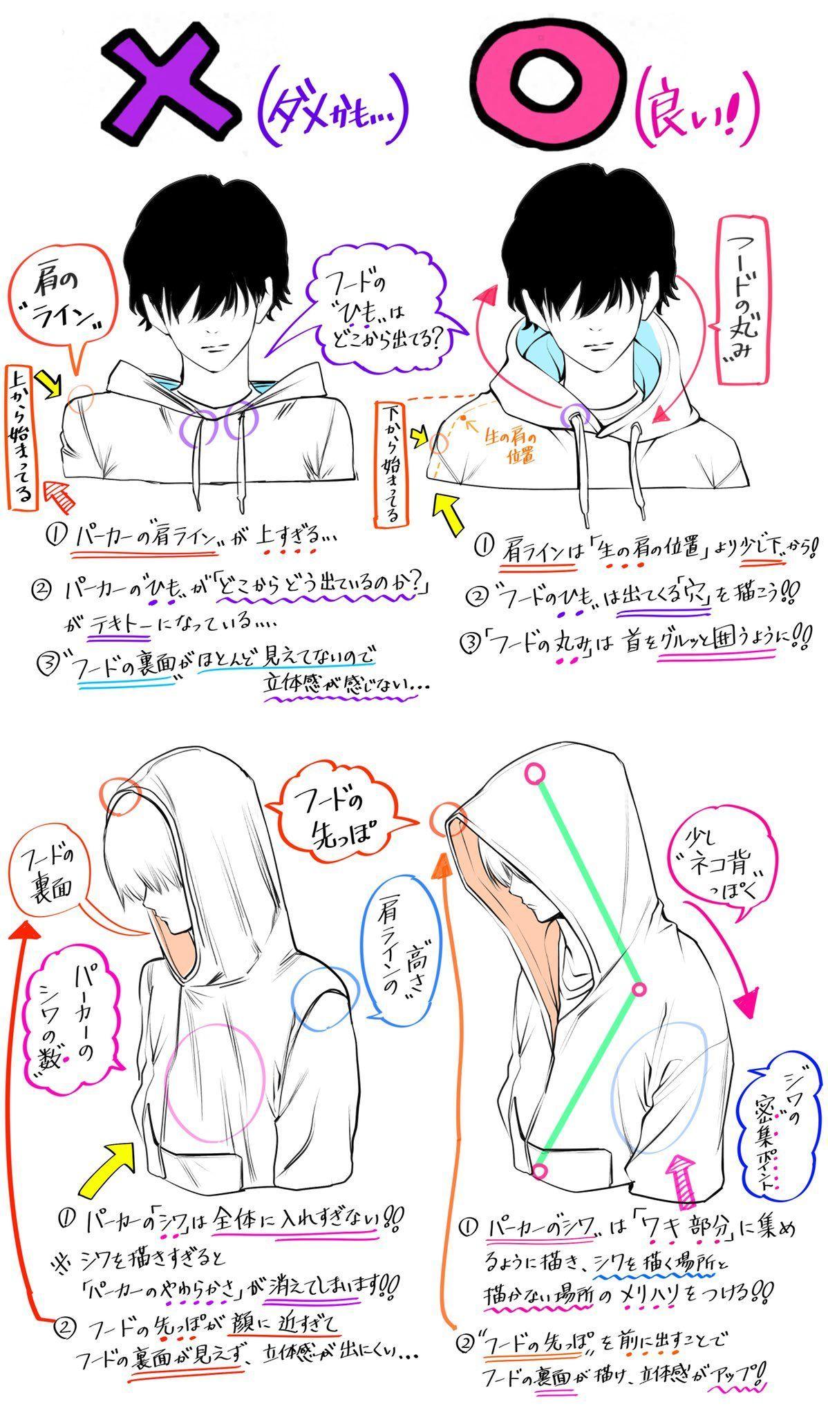 Dibujo Trucos Para Dibujar Mejor Ropa Drawing Tips Drawing Clothes Drawing Reference Poses