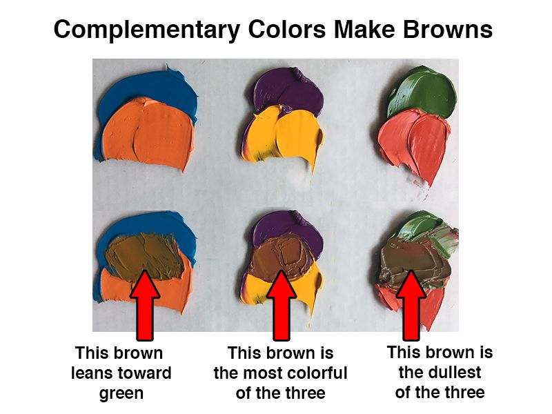 What Colors Make Brown How To Mix Brown What Colors Make Orange