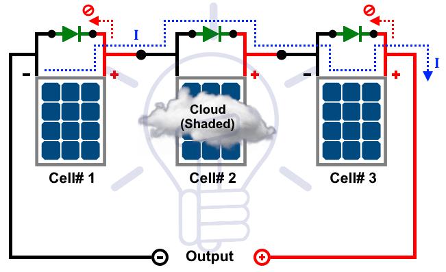 bypass dioden