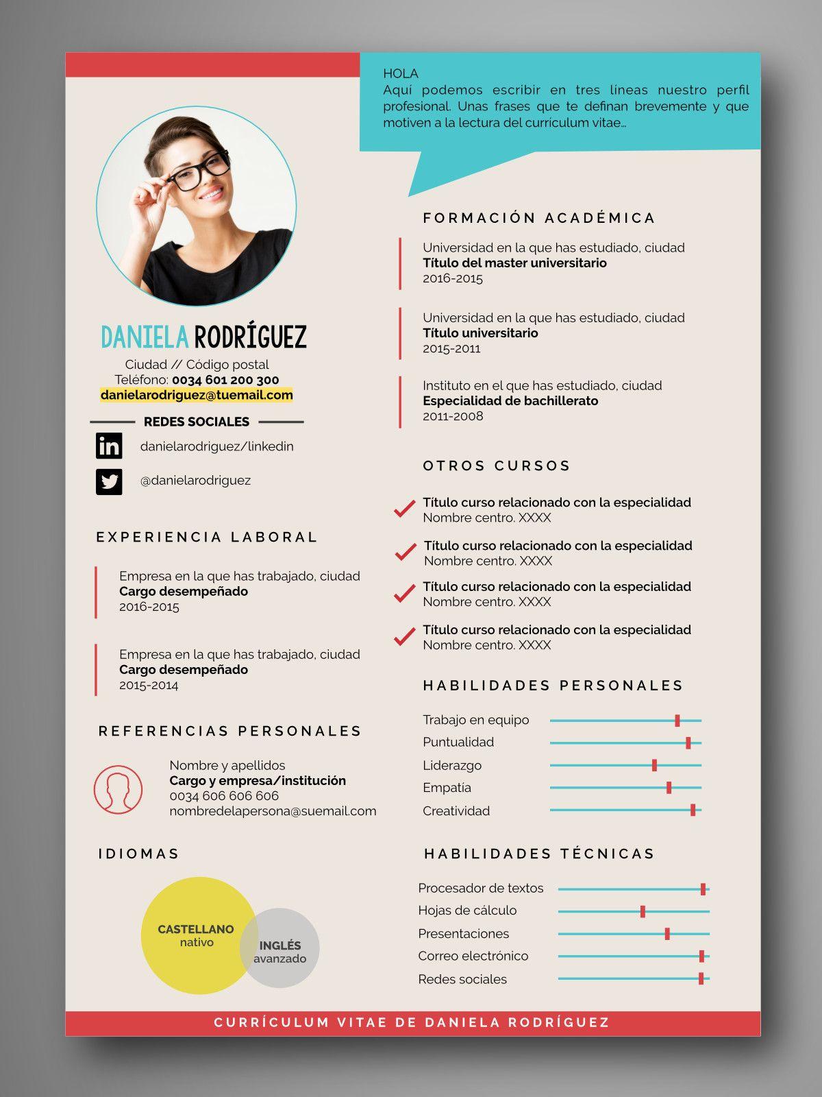 Currículum MÁLAGA Diseños de curriculum vitae