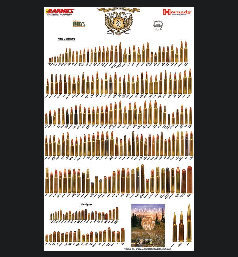 Rifleman's Safari Classic Bullet Poster