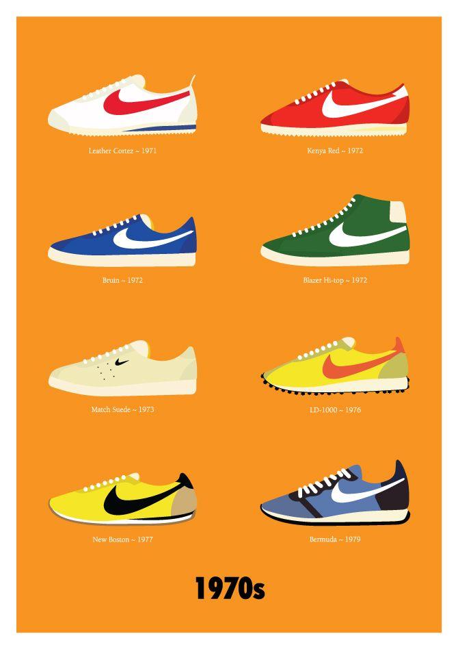 2nike evolution scarpe