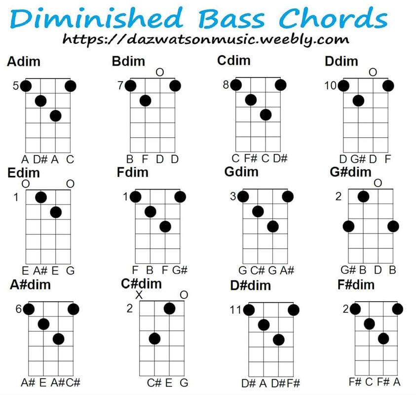 Diminished Chord Chart For Bass Guitar And How The Chords Are Formed Bass Guitar Bass Guitar Chords Music Theory Guitar