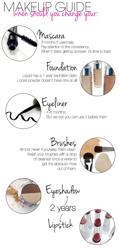 Ever wonder how long your makeup should last? Use this quick, easy guide to avoid clumpy mascara and pastey foundation!