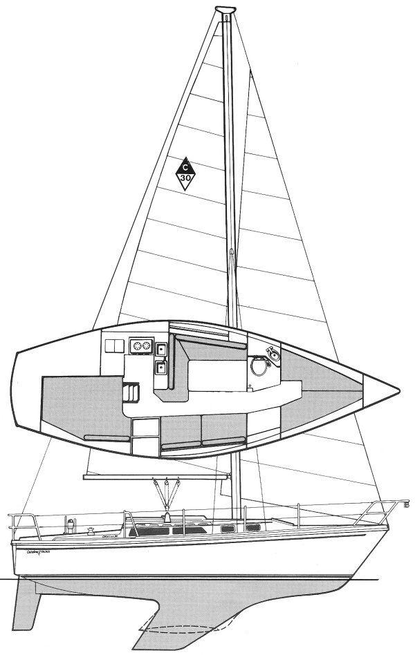 Catalina 30 Mkii Drawing On Sailboatdata Com Wooden Boat Plans Sailboat Design Boat Plans