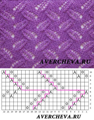 Узор 845| каталог вязаных спицами узоров