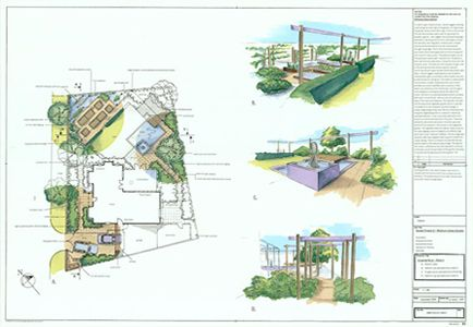 Garden and landscape design courses offering a one year ...
