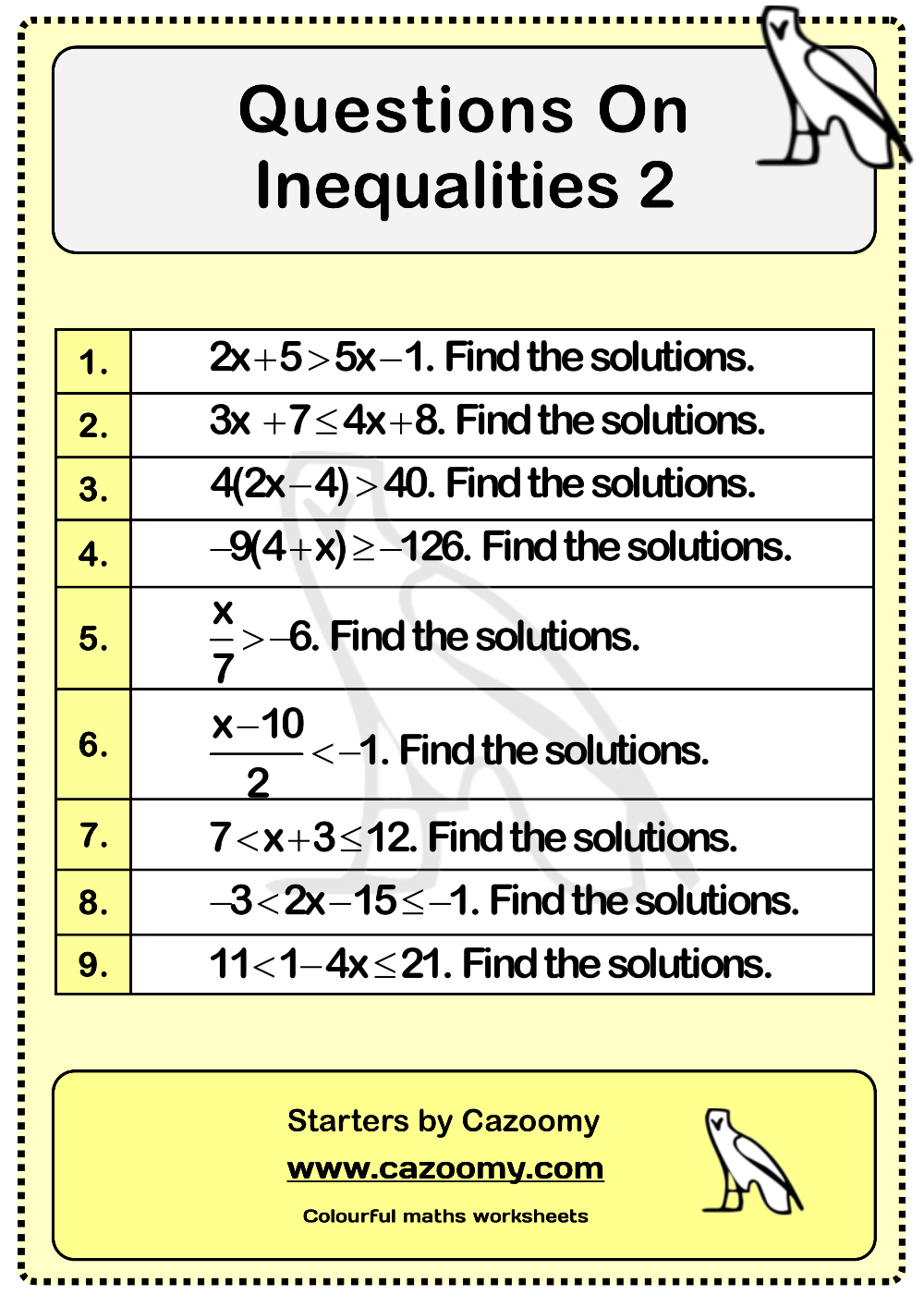 Inequalities Questions Solving linear equations