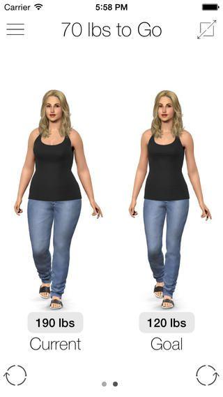 Free virtual weightloss model