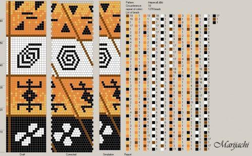 18 around Pattern by Marijachi