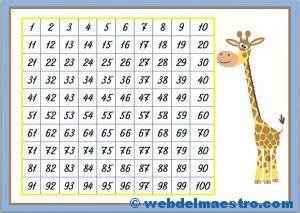 Worksheets 1 Al 100 cartel de numeros del 1 al 100 1er ciclo 100