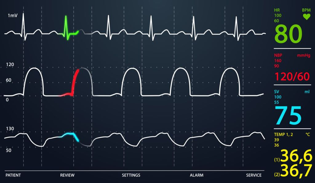 What are Vital Signs & What They Mean, + Vitals Quiz The