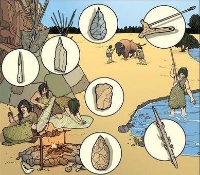 Paleolitico Pagina Jimdo De Webhistorica Prehistoria Prehistoria Primaria Herramientas De La Edad De Piedra