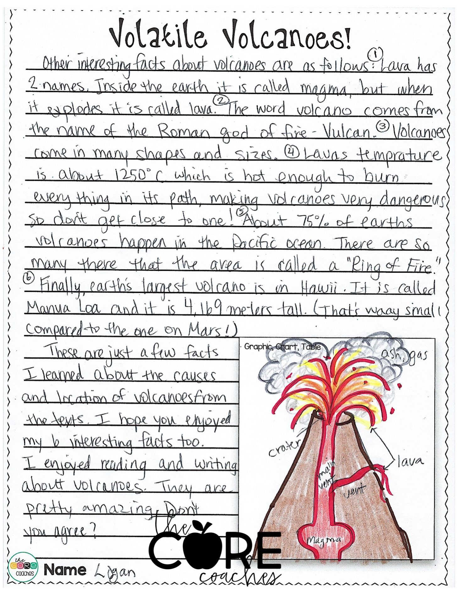 fourth grade research paper on volcano