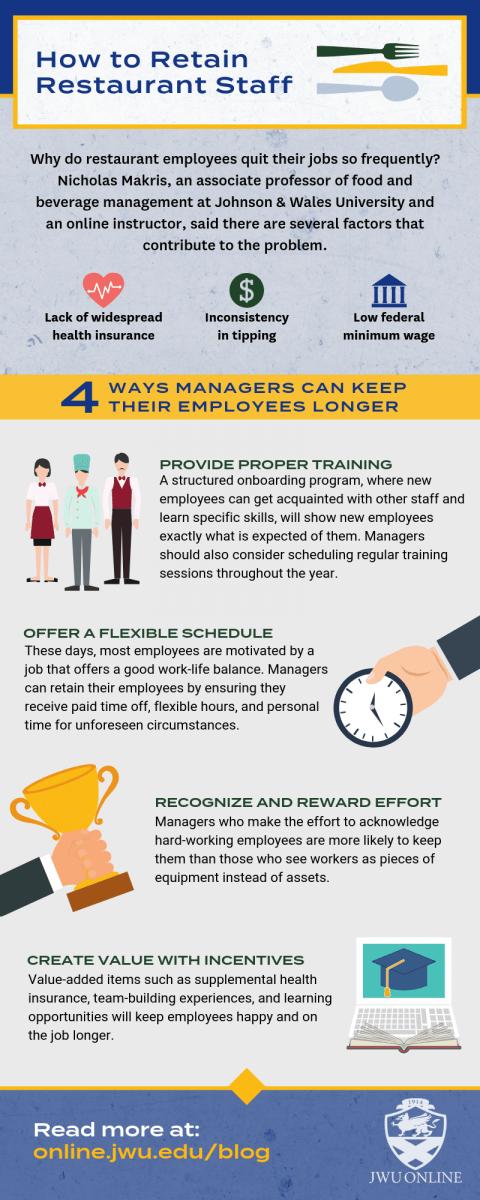 How To Retain Restaurant Staff In 2020 Restaurant Management