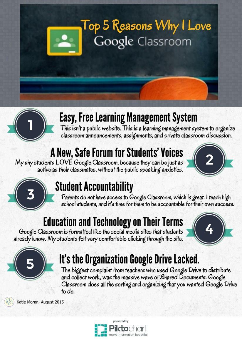 Benefits Of Google Classroom Piktochart Infographic Google