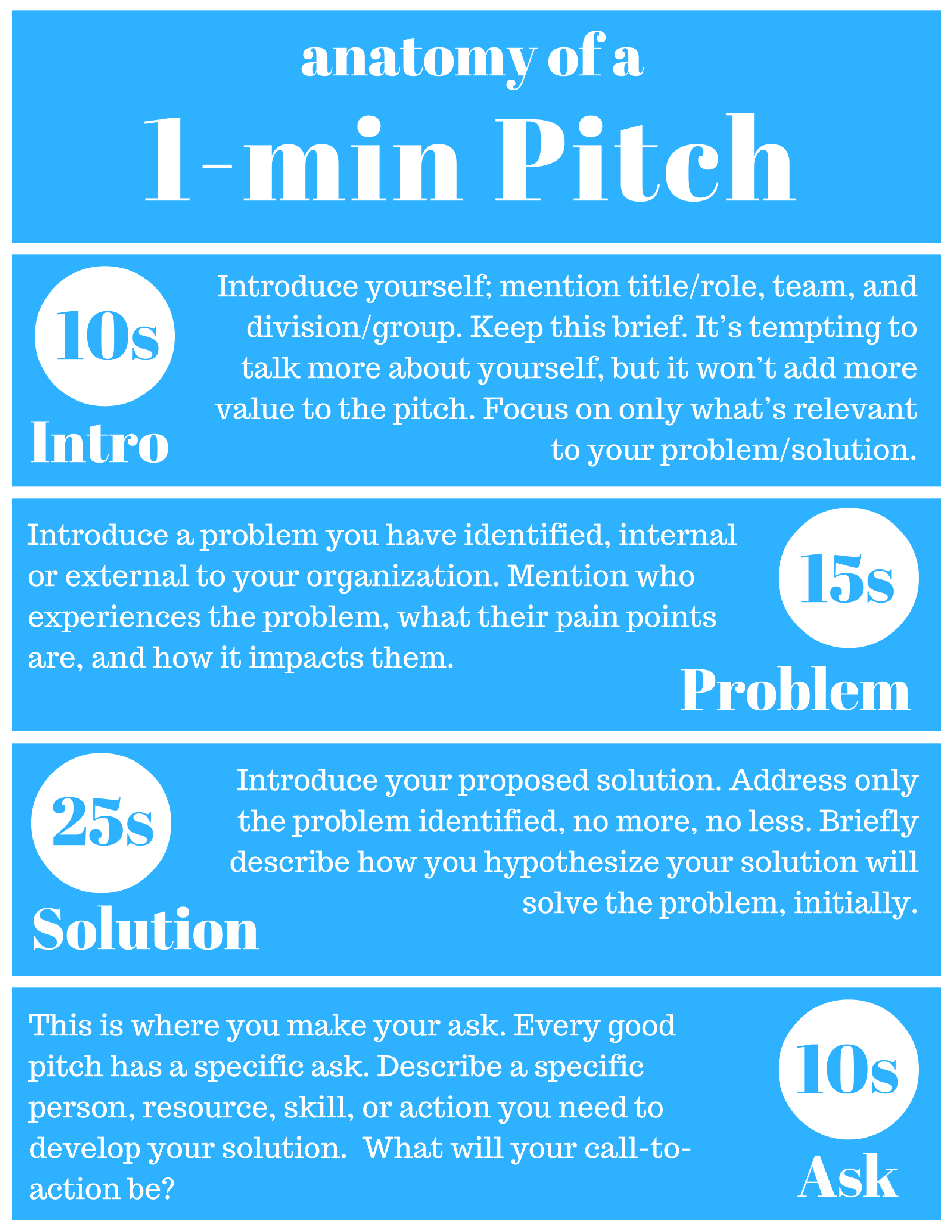 68 Elevator Pitch Example