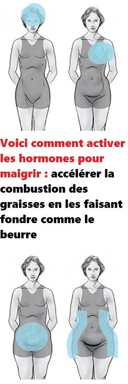 Voici Comment Activer Vos Hormones Pour Bruler La Graisse En 48 Heures