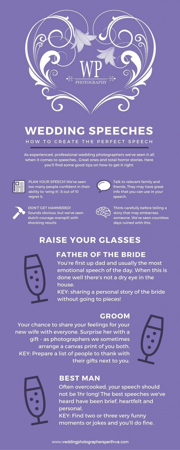 Wedding Speech Tips For Best Man Groom Father Of The Bride And Chief Bridesmaid Graduationday Graduat Wedding Speech Groom S Speech Best Man Wedding Speeches