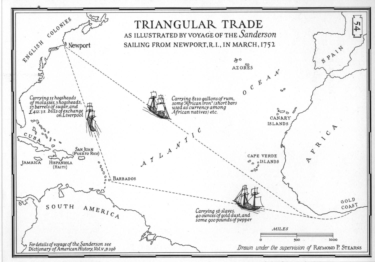 Triangular Trade for kids Helpful for memory work with