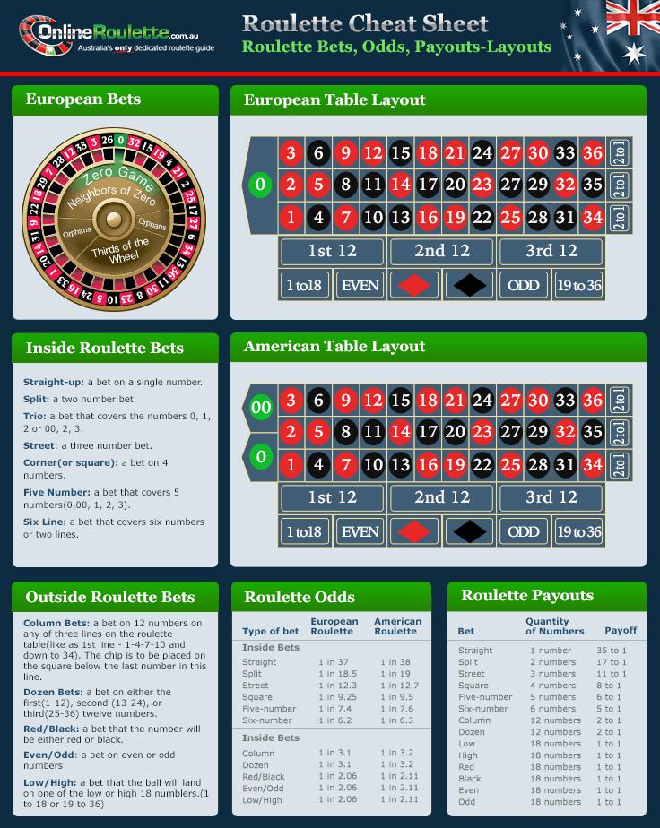 Roulette schwarz rot einsatz verdoppeln
