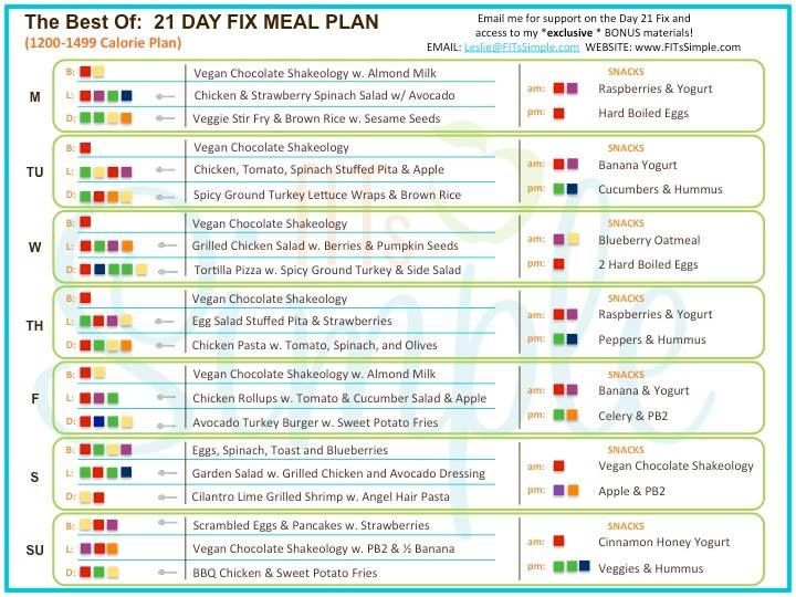 21 Day Fix Review INSIDE! Need to lose weight? Want to eat healthy? Come INSIDE to view all the details about the 21 Day Fix incl schedules and meal plans.