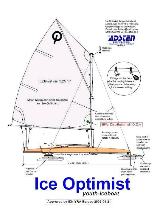 Parts Of An Ice Optimist Transportation In 2019