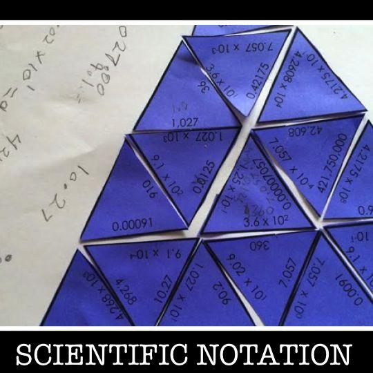 Scientific Notation Puzzle Activity Scientific Notation Standard