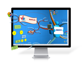 imindmap mind mapping software - Imindmap Software