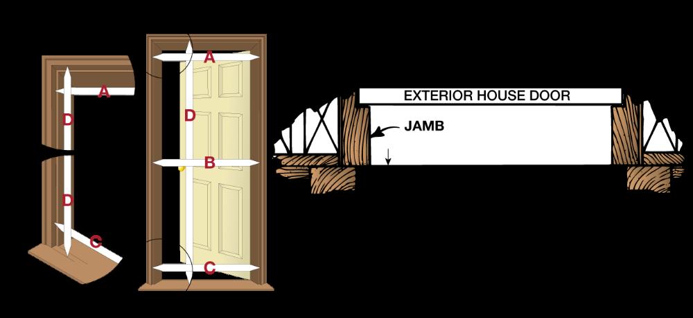 How To Measure For A Storm Door Storm Door Larson Storm Doors Best Storm Doors