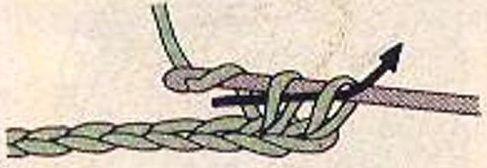 Pontos / Ponto Baixo   Como Fazer Crochê