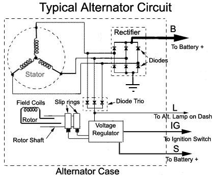 alternator diagram jpg 434×351 vehicles parts systems alternator diagram jpg 434×351