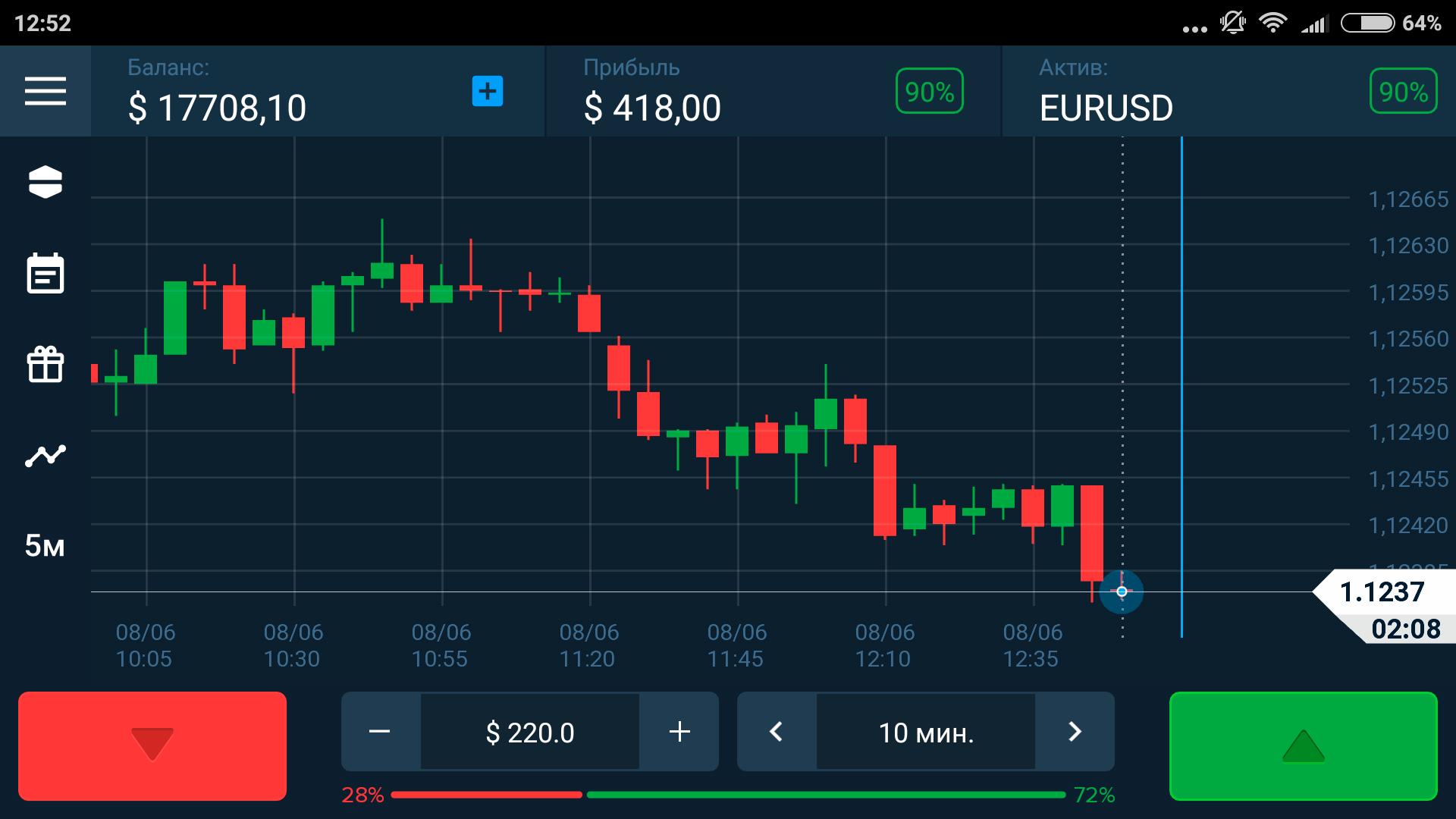 Olymp Trade — онлайн трейдинг платформа Online trading