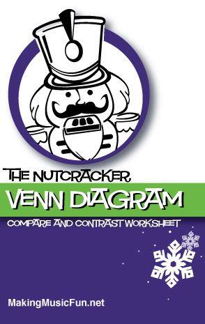picture about Nutcracker Worksheets Printable titled Nutcracker Venn Diagram Evaluate and Distinction 2 Actions