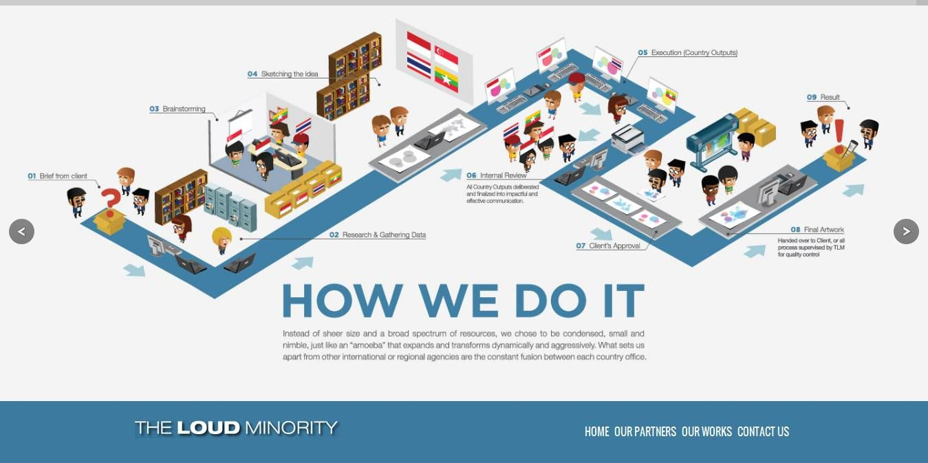 Website The Loud Minority Website Design Minority Website