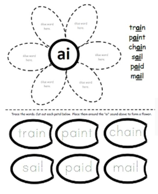 Phonics Digraphs and Diphthongs Activities from