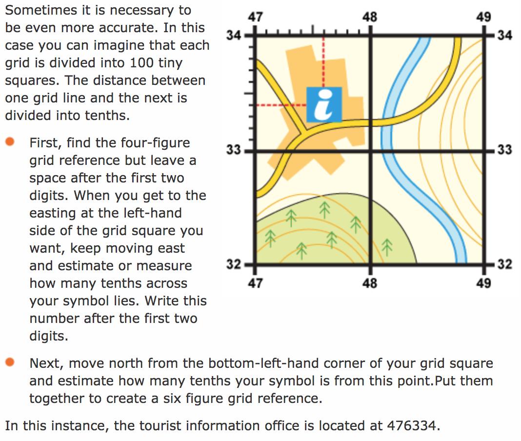 Unit 2: Maps - LCIS INDIVIDUALS & SOCIETIES | MYP | Map, Diagram, Chart