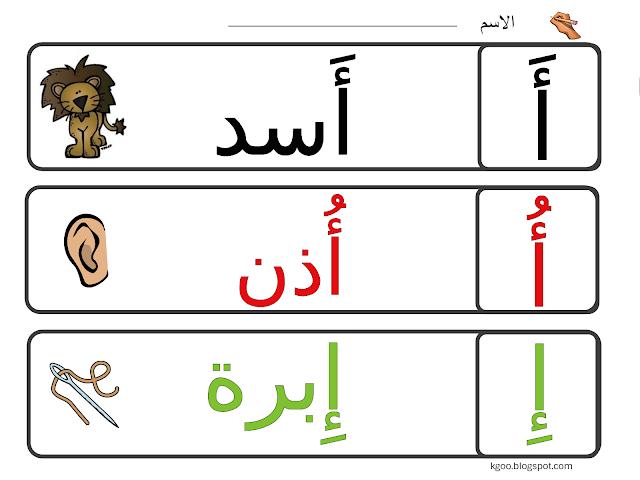 نشاط حرف الالف للروضة ورقة عمل Arabic Alphabet For Kids Arabic Kids Learning Arabic