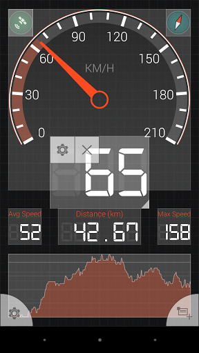 Turn your smartphone into modern <b>speedometer</b> based on accurate <b>GPS</b> reading. Have a continuous preview mode of current, average and maximum speed. Through <b>HUD</b> mode you can display all of this information on the windshield of your car. Discover new features of your smartphone.<p>Adapt app to your own needs and choose one of available profiles. Display only these information you need. <p>Use the app anywhere you want: driving a car, motorcycle, bike, running or on a…