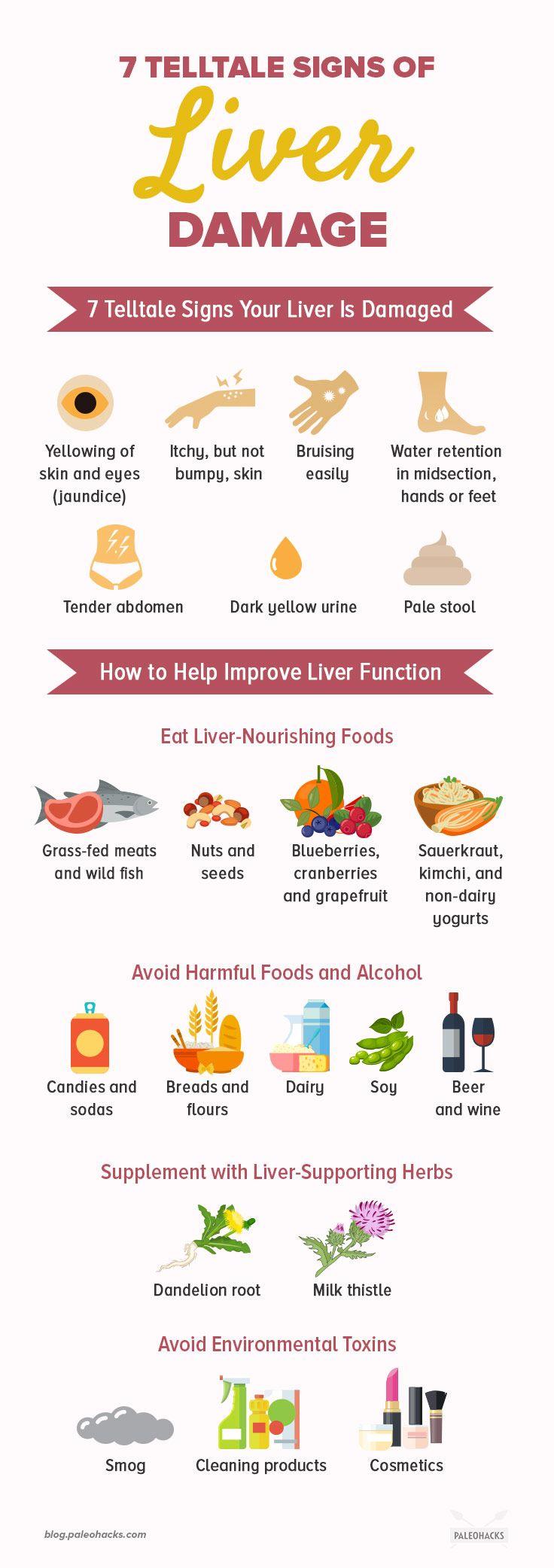 7 Telltale Signs Your Liver Is Damaged Ginger benefits