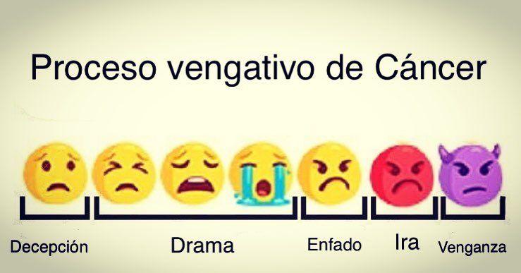 "9,123 Likes, 250 Comments - ▲Horoscopo Negro▲ (@horoscopo_negro) on Instagram: ""#OjoPorOjo #Cáncer #LaVenganzaSeSirveEnPlatoFrío"""