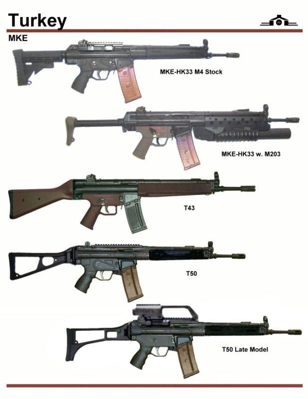 Pin di Fabrizio Tonelli su Model | Weapons, Guns e ...