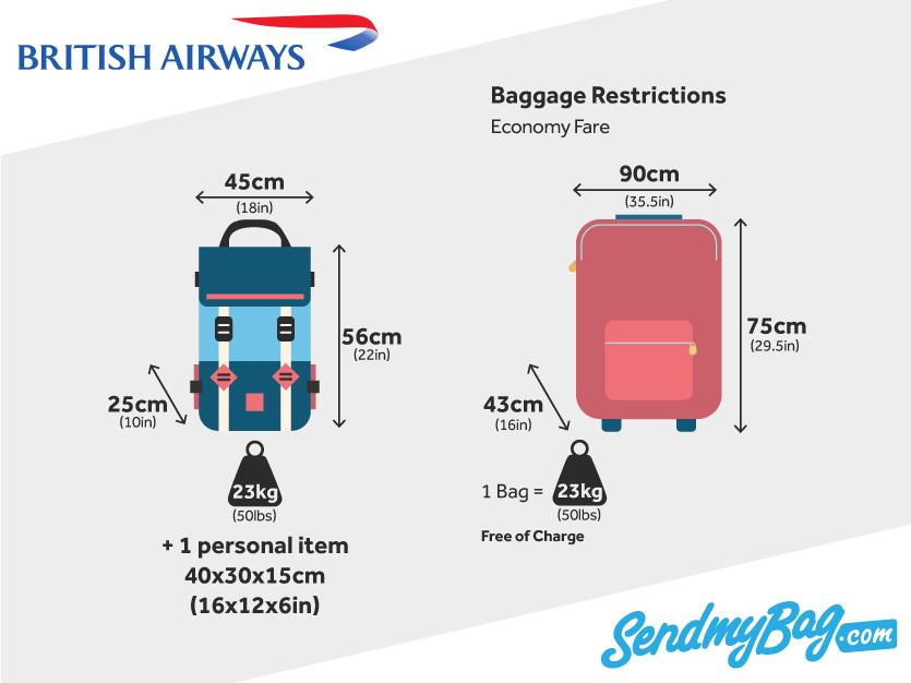 British Airways Baggage Allowance 2019