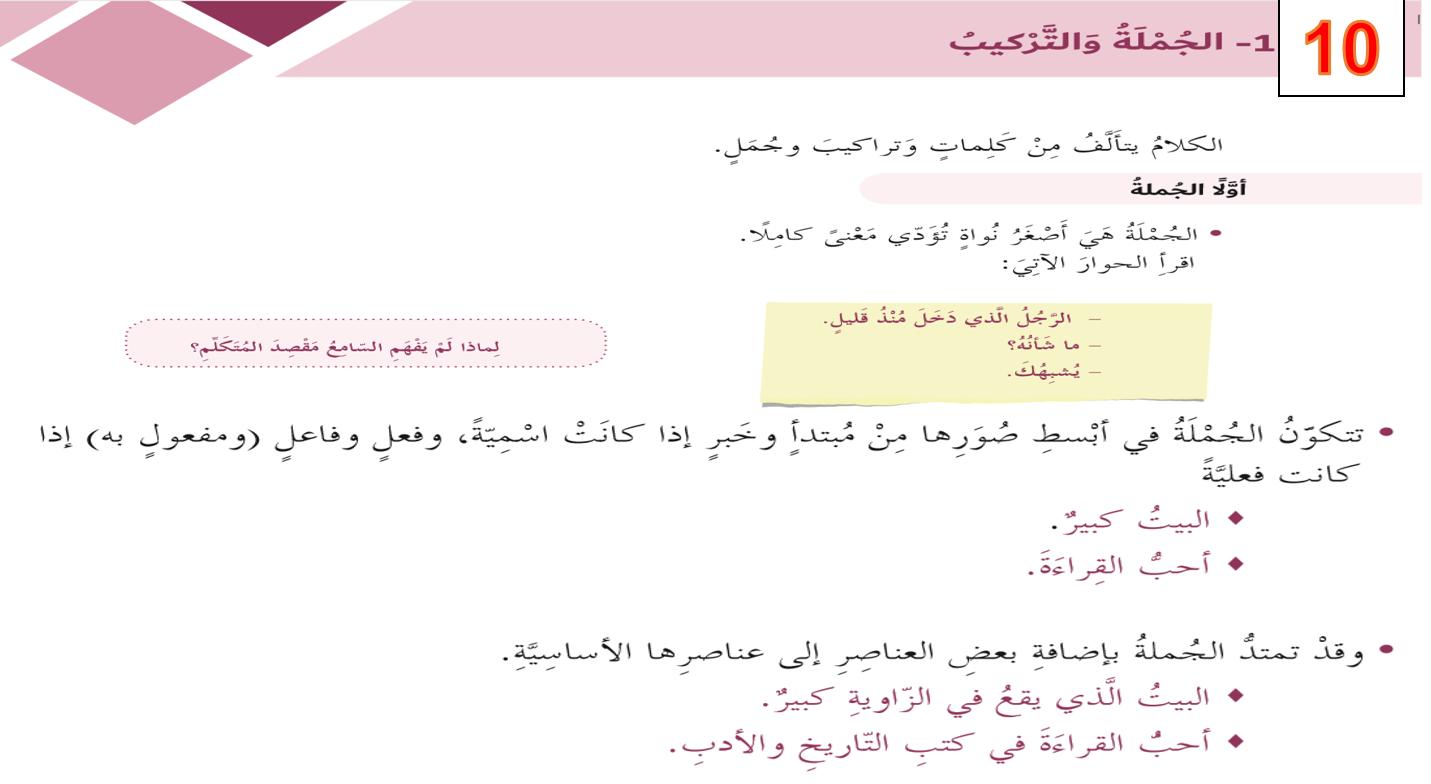 بوربوينت تطبيقات نحوية الجملة والتراكيب للصف السادس مادة اللغة العربية 10 Things