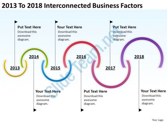 product roadmap timeline 2013 to 2018 interconnected business