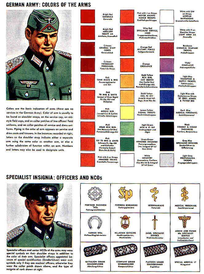 German Army Colors Wwii German Uniforms German Uniforms
