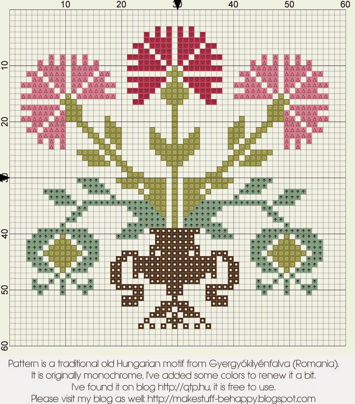 ΧειροτεχνΠματα ΛουΠούδια σταυροβεΠονιά cross stitch flowers