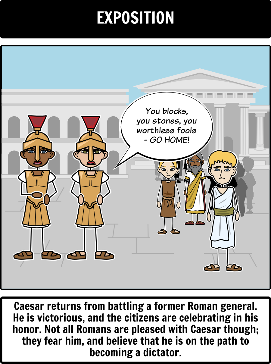 Shakespeare: Julius Caesar help?
