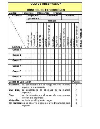 Lista De Cotejo De Exposiciones Ficha De Observacion Instrumentos De Evaluacion Preescolar Evaluaciones Para Preescolar