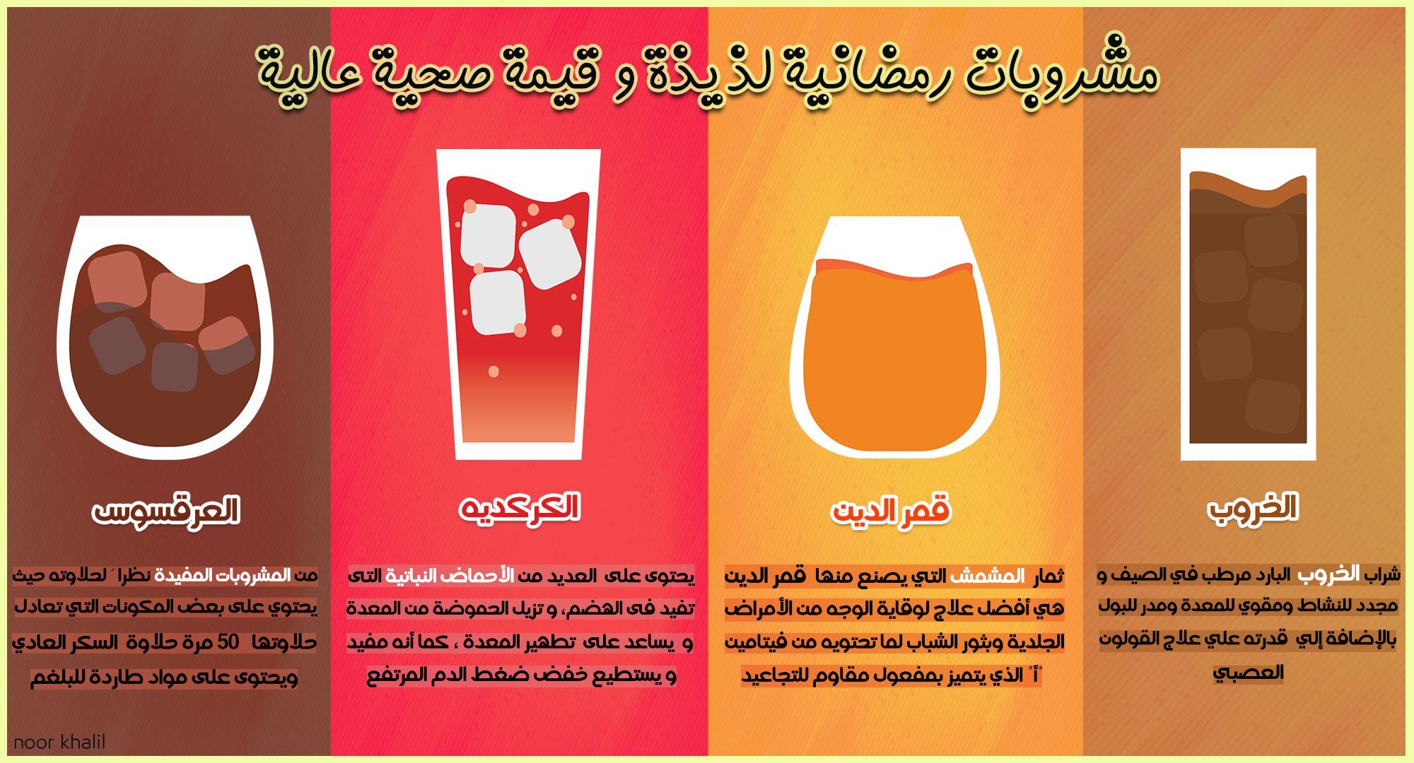 اسباب الصداع في رمضان بعد الافطار